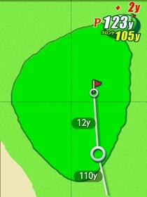 新機能4 グリーン拡大表示での3点間距離表示