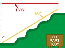 グリーンまでの距離は高低差もわかりますか?